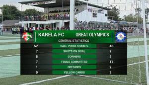 karela-olympics